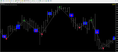 """Forex Indicator """" Master Of All ZigZags NON REPAINT"""" mt4 - NEW 2018 code !"""