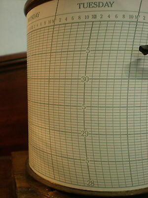 "Barograph ""CHARTS INCHES"" 52+ PAPERS 1 YEAR parts spares barometer clock ink"