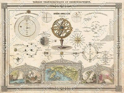 VINTAGE historic 1852 Astronomical and Cosmographical chart  art print 11x14