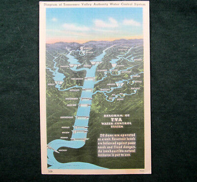 Postcard Diagram of Tennessee Valley Authority TVA Water Control System Linen
