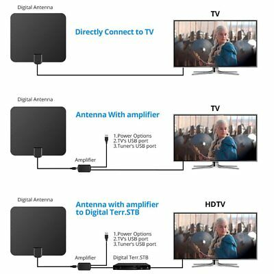 4K HD VHF UHF Antenna TV Amplificata Digitale Terrestre DTT DVB/DVB-T 75 Mile