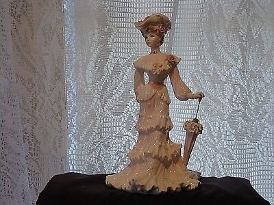 Coalport Figurine - Lady Alice at the Royal Garden Party - Rare Find!