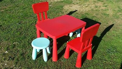 Table Chaise Tabourets Plastique Enfant Ikea