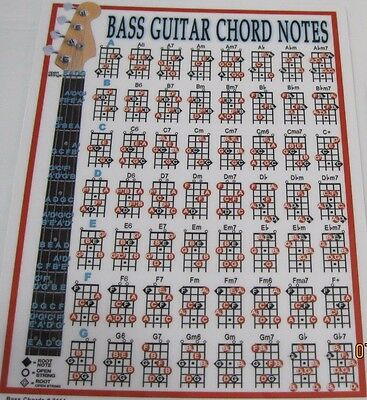 2 BOOK BUNDLE 5 String Bass Guitar Scales And Mode Charts And Chord ...