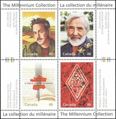 Canada Stamps - The Millennium Collection S/S of 4 - Literary Legends #1828 -MNH