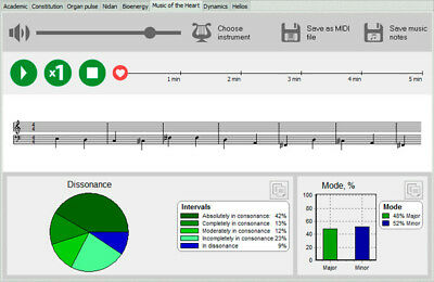 "Vedapulse Professional Extension Software ""music Of The Heart"" English Version"