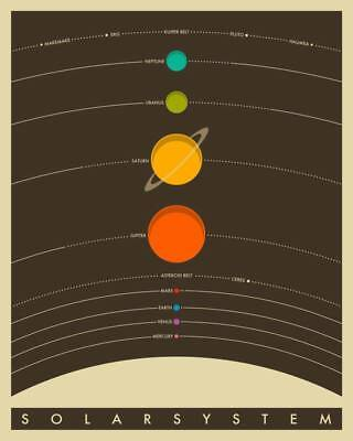 """035 Solar System Vintage Classic Astronomy Planets Stars Space 14""""x17"""" Poster"""