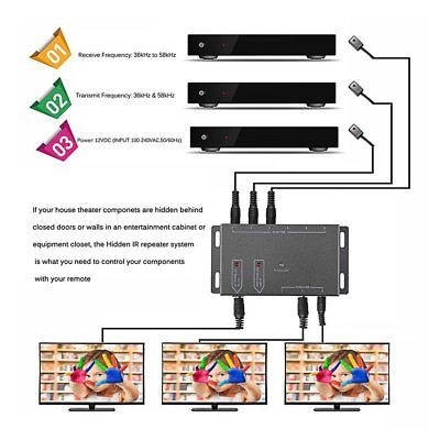 6 Emitters 1 Receiver Infrared Remote Control Extender IR Repeater Kit LOT X-