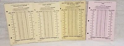 Vintage Drying Charts  Farm Agriculture Canadian Aviaton 1955-1957