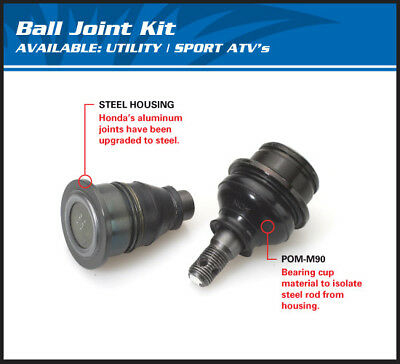 MASTER Ball Joint Fits