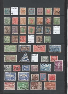 Iceland Collection On 5 Pages