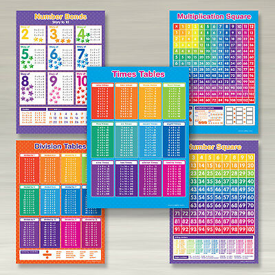 A4 Maths set 4 - Set of 5 educational posters including times tables