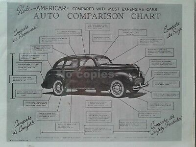 Vintage 1940 Willy's Americar  Comparison Chart