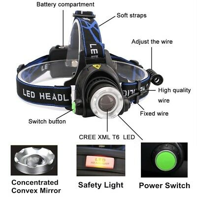 Head Lamp LED Rechargeable Head light 5000LM Zoomable XML-T6 LED+18650+Charger