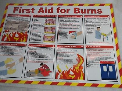 Laminated Wall Sign -  First Aid For Burns Poster - CHEAPEST