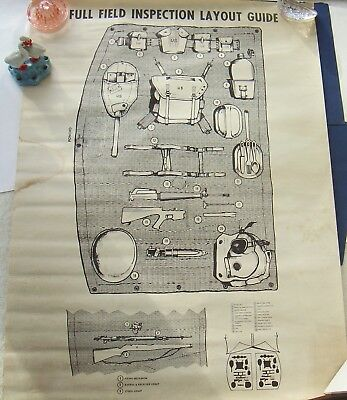 US Army Graphic Training Aid GTA 21-2-10 Poster 1971 Field Inspection Layout