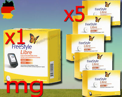 Freestyle Libre Reader mg/dl + 5 Sensors Blood Glucose Meters. NEW !!!!