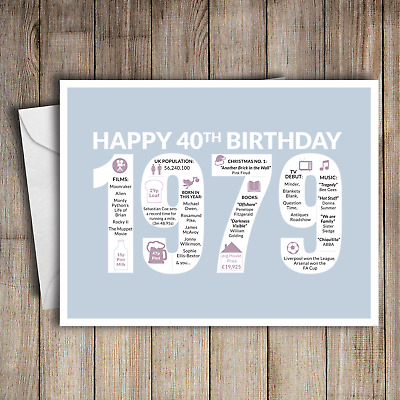 40th Birthday Card Greeting 1979 40 Birth Year Facts Light