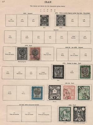 MIDDLE EAST: 1876-1882 Examples - Ex-Old Time Collection - Album Page (20533)