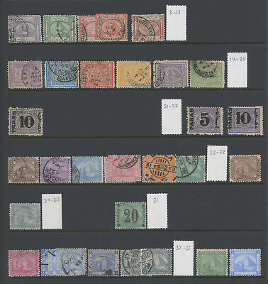 Egypt vast and very substantial mint, used and postal history collection INSPECT