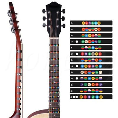 2pcs Guitar Fretboard Note Decal Fingerboard Musical Scale Map Sticker Practice