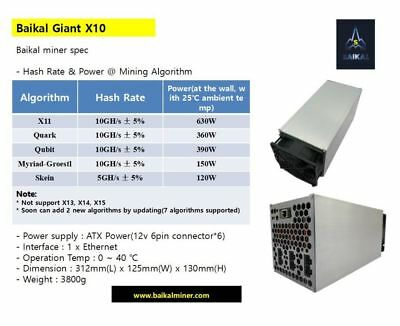 Baikal Giant X10 10GH Crypto Mining - For Rent Hosted 6hr Period