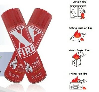 Fire Extinguisher for Car, Home, Factory and Office