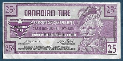 Canadian Tire Co. Ltd. 25 Cents, VF+