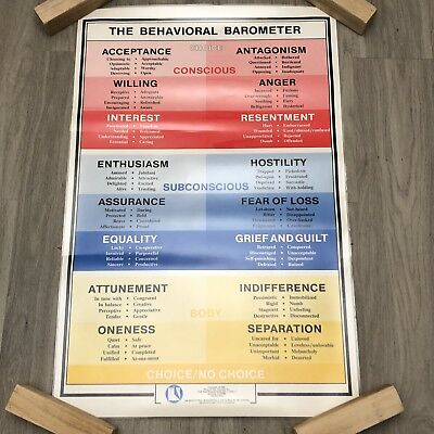The Behavioral Barometer Chart Therpist Office Poster Dyslexia Vintage 1985 EUC