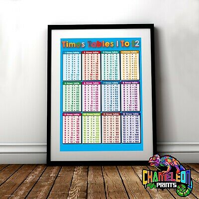 Times Table Posters A4 A3 VARIOUS COLOURS Times Table Wall Chart