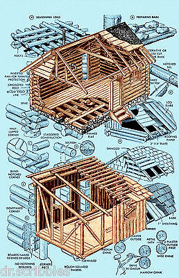 Build your own Log Cabin or Slab Shack Building article and plans
