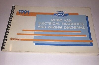 1991 GMC RALLY Vandura Magnavan Electrical Wiring Diagrams ...  Chevy Factory Wiring Diagram on 91 chevy headlight switch, 91 chevy distributor diagram, 91 chevy crankshaft, 91 chevy obd1 codes, 91 chevy ignition switch, 91 chevy relay, 91 chevy drive shaft, 91 chevy radio, 91 chevy motor diagram, 91 chevy engine, 91 chevy tail light wiring, 91 chevy fuel pump, 91 chevy ignition system, 91 chevy clutch diagram, 91 chevy transmission,