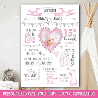 Personalised PHOTO Birth Details Newborn Baby Picture, Girl Gift, Nursery Art 41