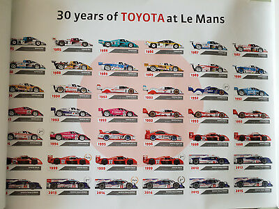 WEC Toyota Poster 30 Years 1985-2015 Le Mans