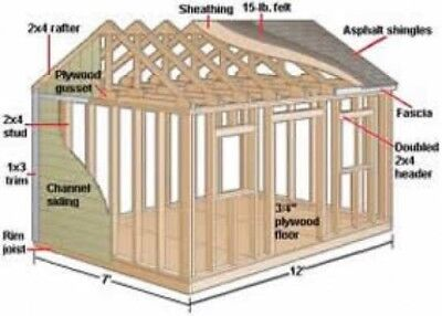 shed plans, & lots of other DIY projects, suitable for all levels of expertise