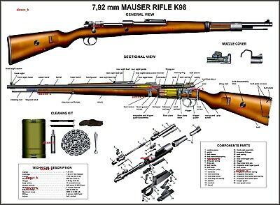 poster mauser k98 rifle manual exploded parts diagram d-day battle ww2