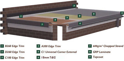 FibreGlass GRP (individual)  Roofing Trims Free Delivery- Minimum Order  3 Trims