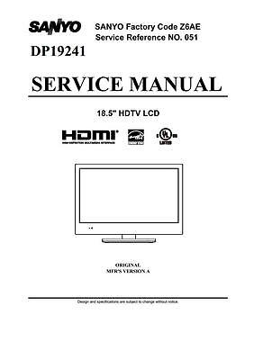 SANYO TV/VIDEO SERVICE manuals on 2 dvd, all files in pdf format