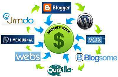 75 PR3 to PR8 seo Backlink LlNKWHEEL with 2000 social bookmarks