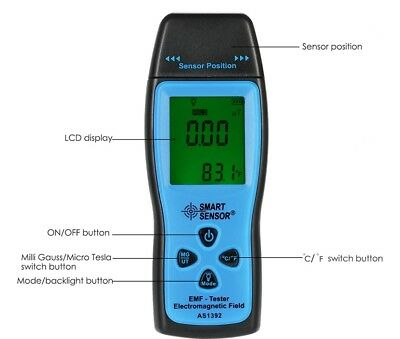 EMF Meter Electromagnetic Field Fluctuation Detector Ghost Hunting Equipment