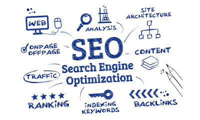 SEO & SMM Traffic Package -25 Web 2.0 Blogs Backlinks 150. edu Backlinks