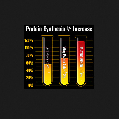 Mutant Rehab COMPLETE POST WORKOUT PROTEIN POWDER &  PROTECT / RECOVER / GROW