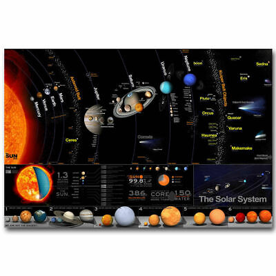 H-2457 Solar System- Milky Way Galaxy Space Stars Nebula Wall Silk Poster