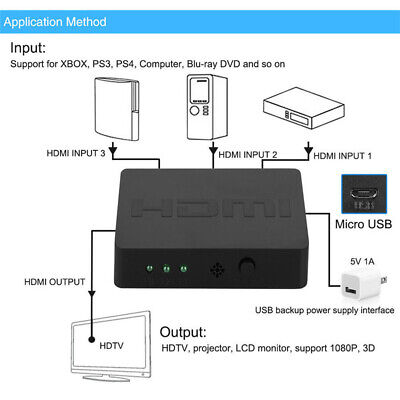 3 Port Hub Box HDMI Switch Splitter Hub with Remote for PS3 PS4 Xbox One HDTV