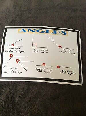 Teacher Resource Classroom A4 Poster Maths ANGLES  Acute  Etc Primary Infants BN