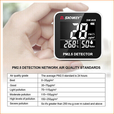 LCD Digital Air Quality Monitor PM2.5 Tester Temperature Humidity Meter Tool