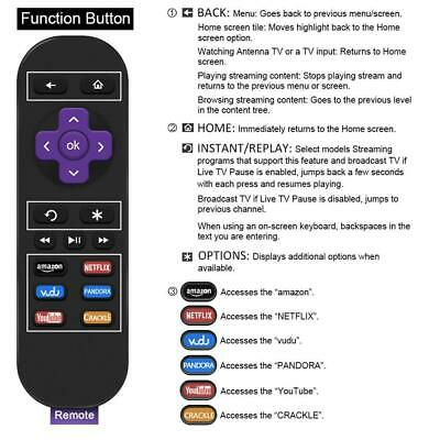 SMART TV SOUNDBAR Remote Control Controller for Samsung Sony LG TCL