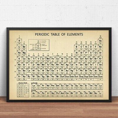 Chemistry Periodic Table Wall Art Prints Elements Poster Canvas Lab Wall Decor