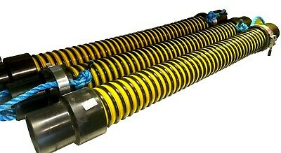 Drain Camera. Drainage. Pipe inspection. 3'' Tiger Tail. Jetting Accessories