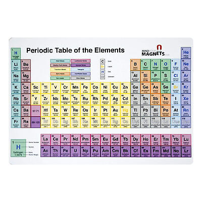 Magnetic Periodic Table Of The Elements Study Guide - Whiteboard Magnet
